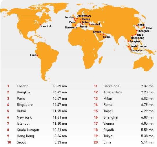 Classifica paesi più visitati